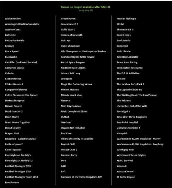 NVIDIA изменила условия сервиса GeForce Now для издателей