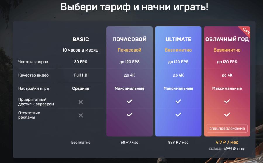почасовой тариф mail.ru